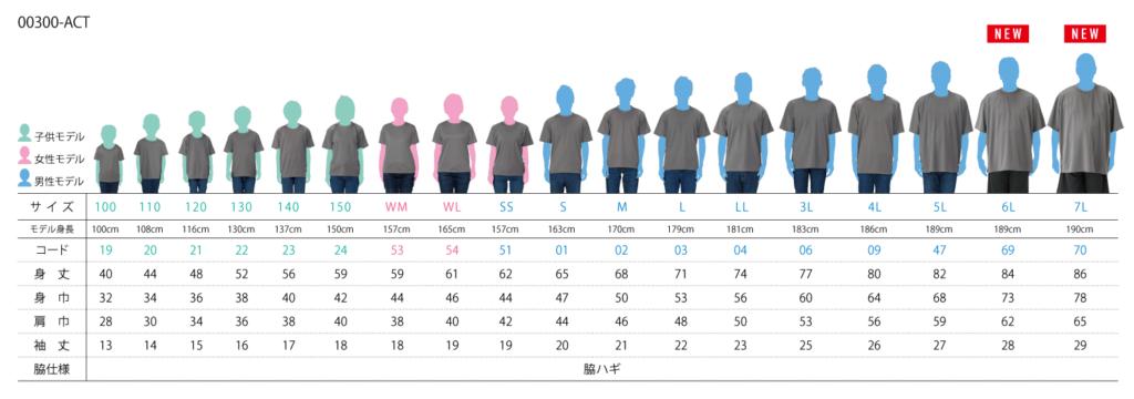 00300-ACTドライTシャツのサイズ比較表